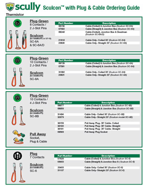 Sculcon Plug_Cable_Guide_thumb