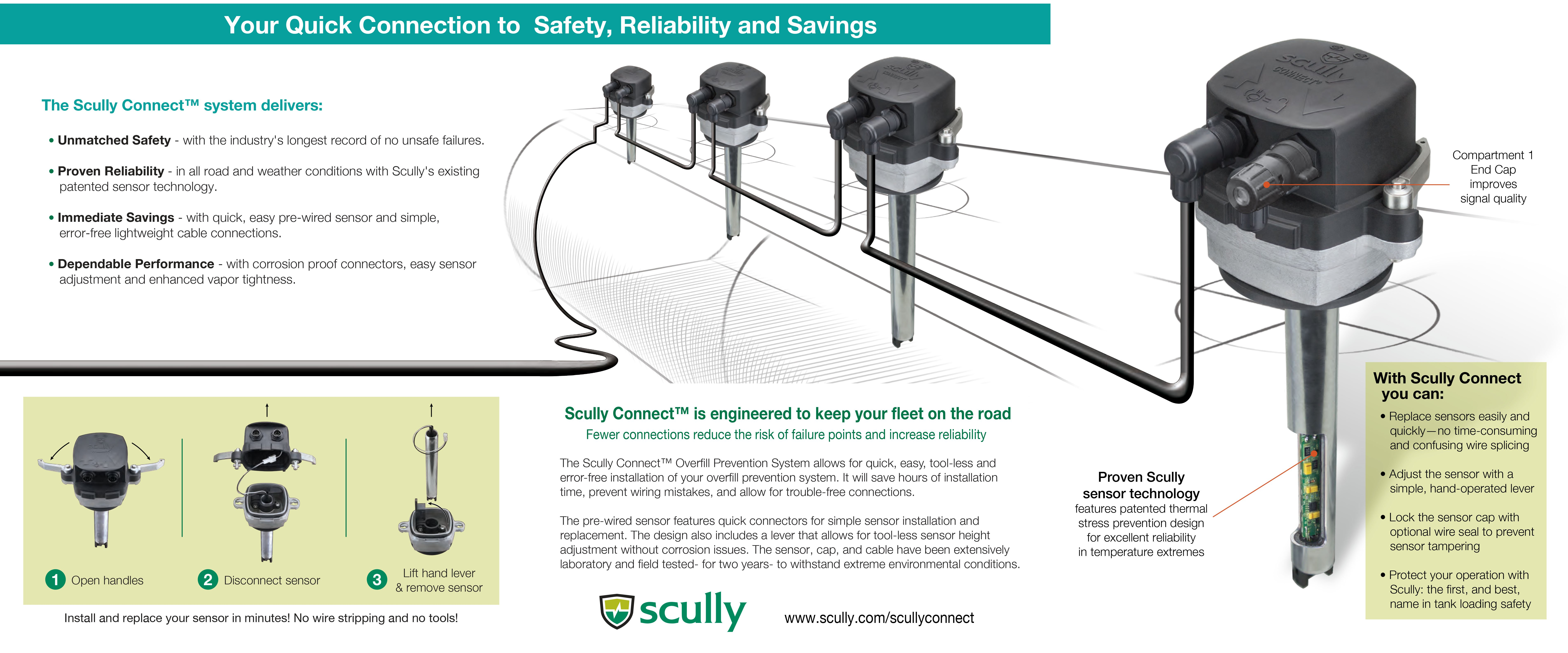 Scully Connect Sales Brochure